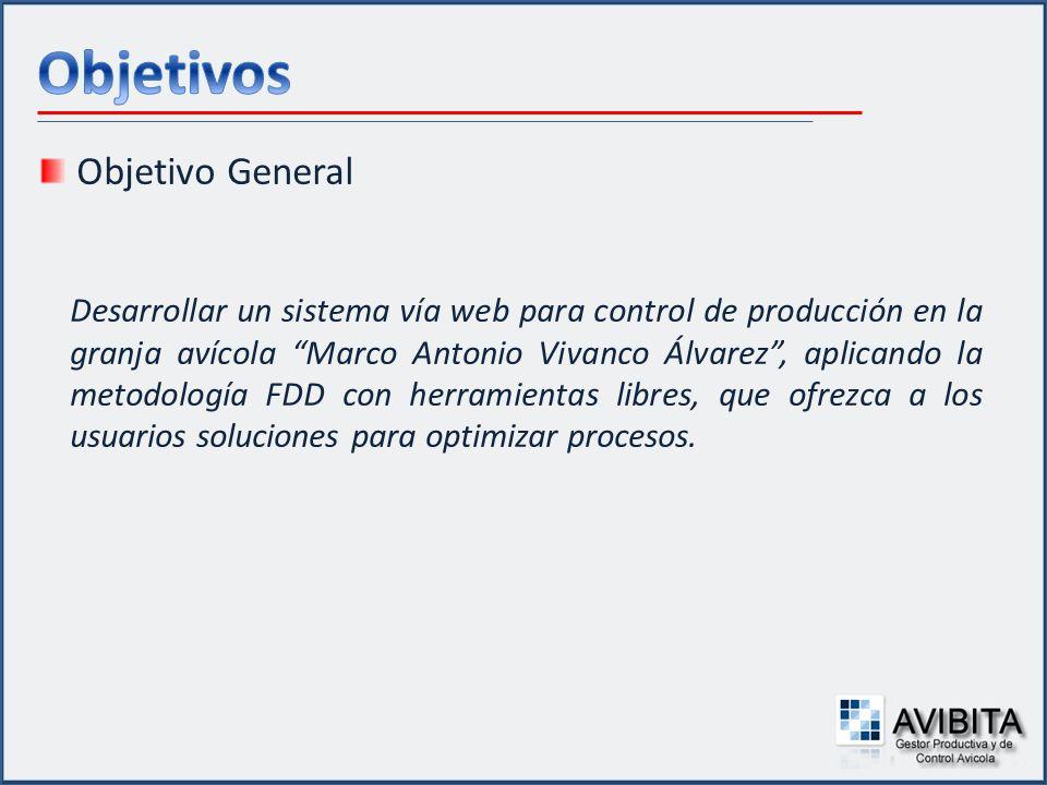 Objetivo General Desarrollar un sistema vía web para control de producción en la granja avícola Marco Antonio Vivanco Álvarez, aplicando la metodologí