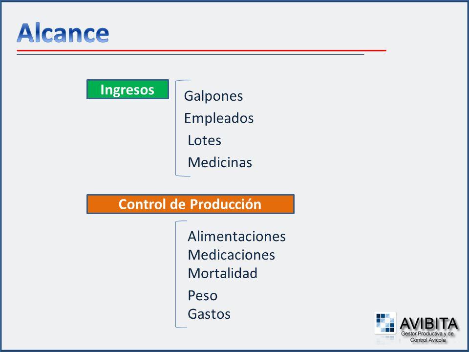 Insumos Alimento Medicinas Producción Lotes Galpones Provisiones Empleados Reportes de Control de Producción Rango de Fechas Por Galpones