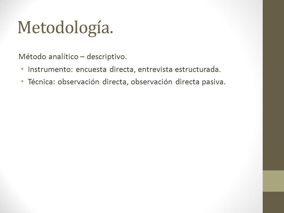 Metodología. Método analítico – descriptivo. Instrumento: encuesta directa, entrevista estructurada. Técnica: observación directa, observación directa