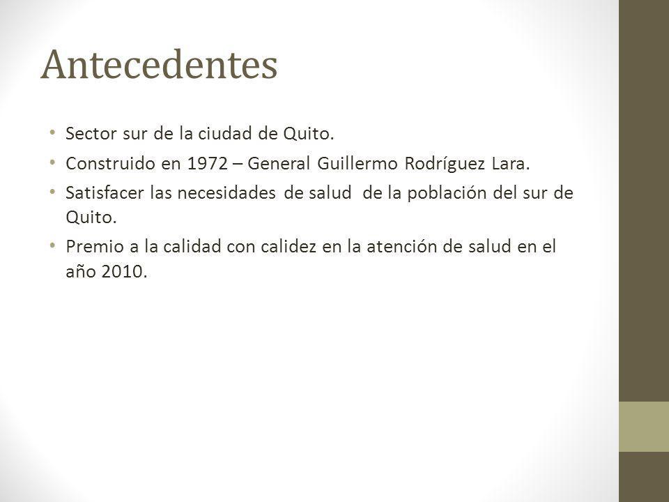 Antecedentes Sector sur de la ciudad de Quito. Construido en 1972 – General Guillermo Rodríguez Lara. Satisfacer las necesidades de salud de la poblac