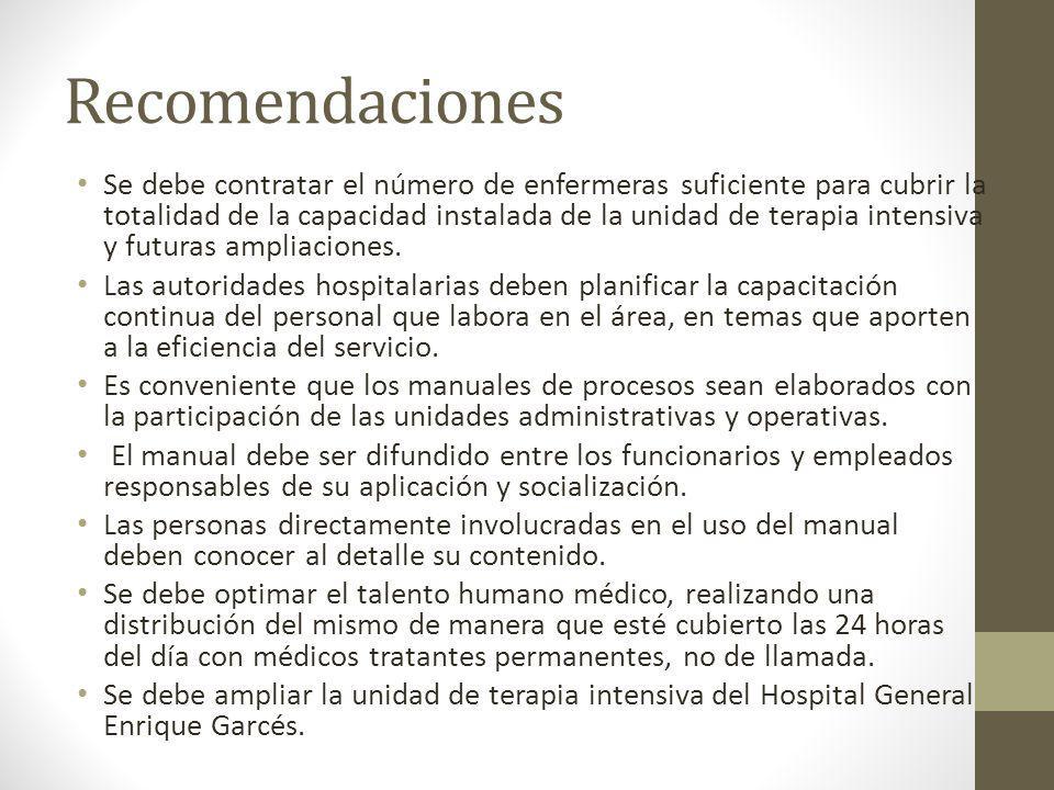 Recomendaciones Se debe contratar el número de enfermeras suficiente para cubrir la totalidad de la capacidad instalada de la unidad de terapia intensiva y futuras ampliaciones.
