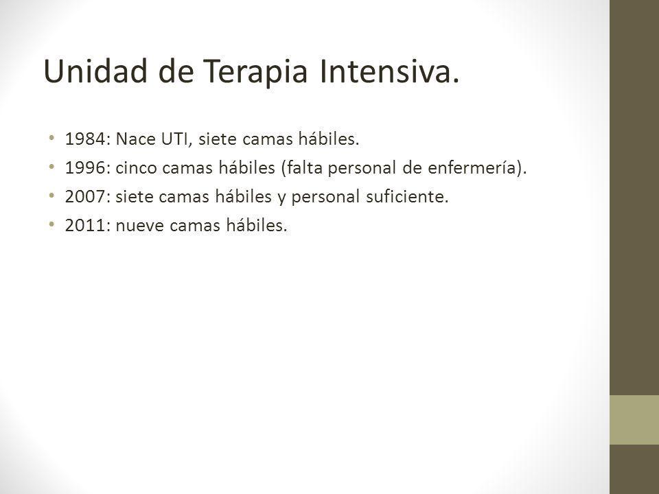Unidad de Terapia Intensiva. 1984: Nace UTI, siete camas hábiles. 1996: cinco camas hábiles (falta personal de enfermería). 2007: siete camas hábiles