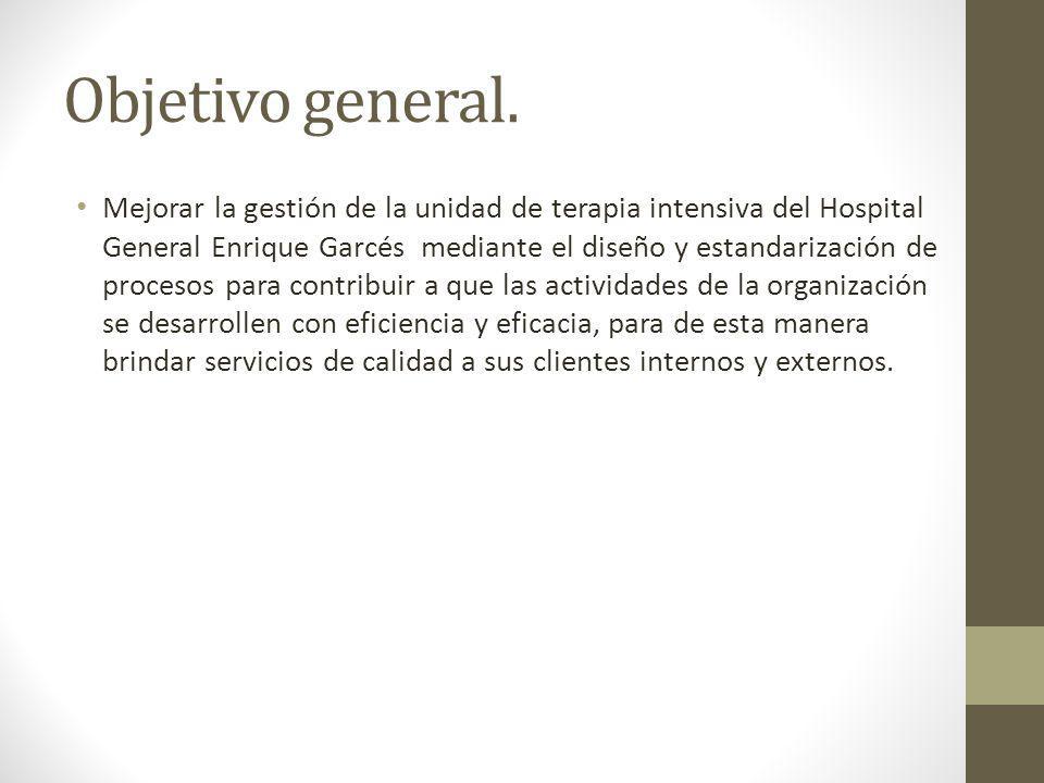 Objetivo general. Mejorar la gestión de la unidad de terapia intensiva del Hospital General Enrique Garcés mediante el diseño y estandarización de pro