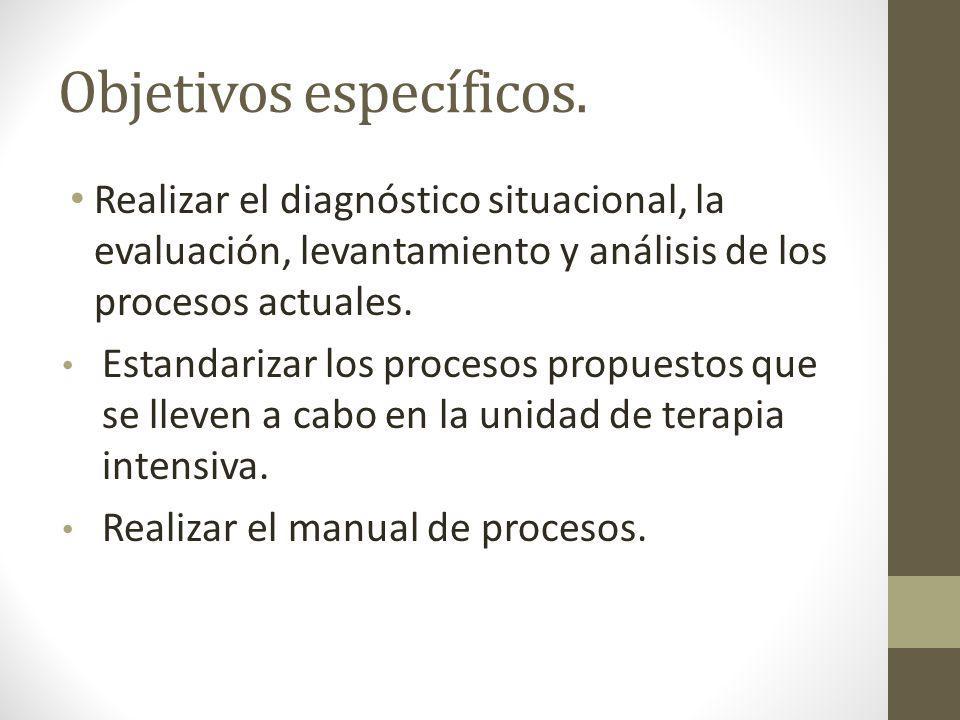Objetivos específicos. Realizar el diagnóstico situacional, la evaluación, levantamiento y análisis de los procesos actuales. Estandarizar los proceso