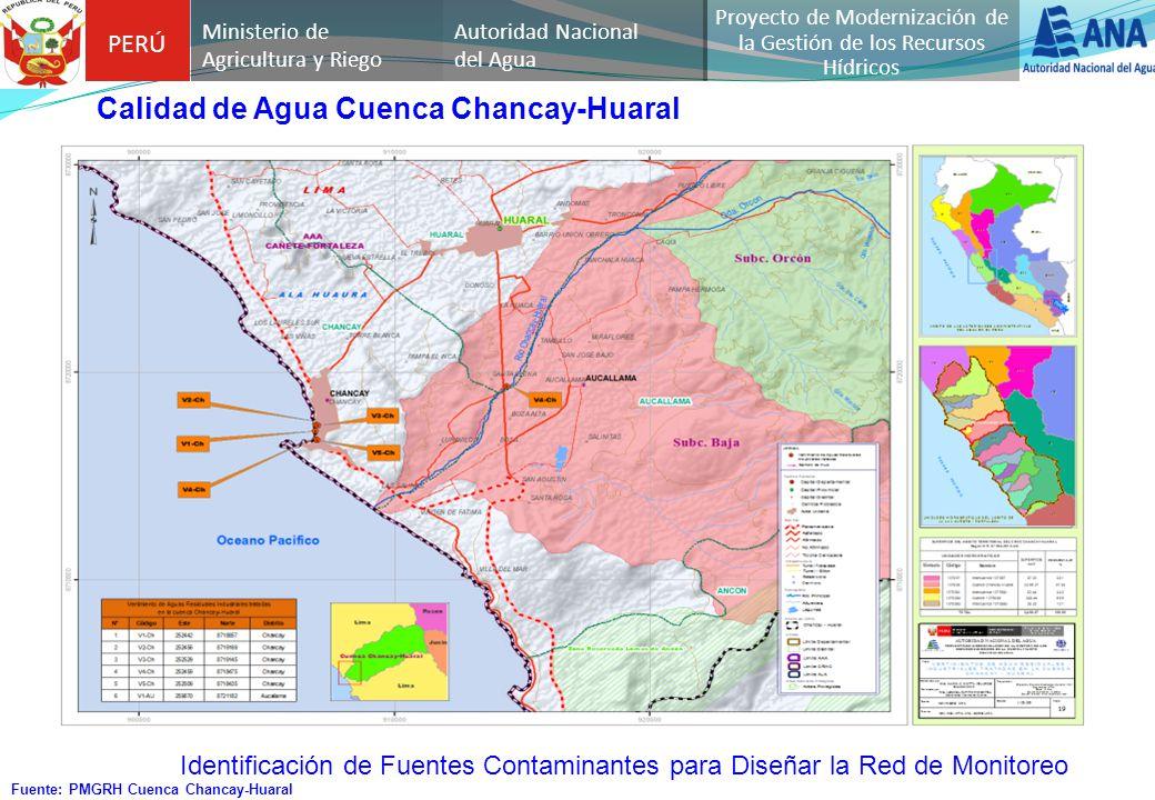 PERÚ Autoridad Nacional del Agua Proyecto de Modernización de la Gestión de los Recursos Hídricos Ministerio de Agricultura y Riego Fuente: PMGRH Cuen