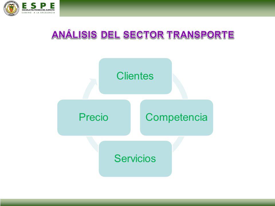 ClientesCompetenciaServiciosPrecio