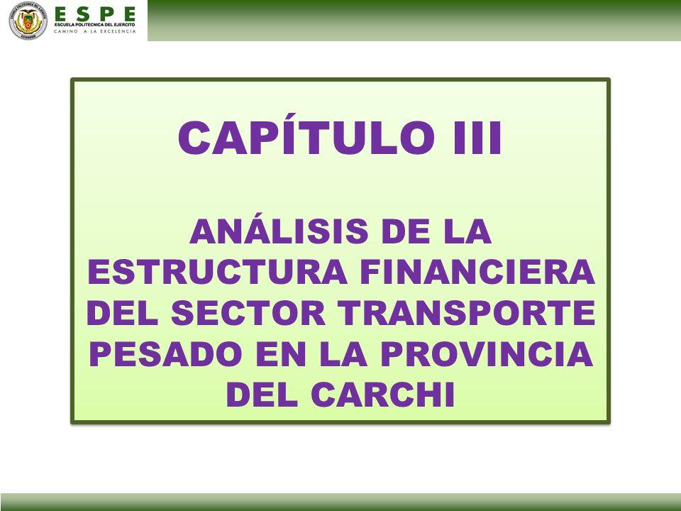 CAPÍTULO III ANÁLISIS DE LA ESTRUCTURA FINANCIERA DEL SECTOR TRANSPORTE PESADO EN LA PROVINCIA DEL CARCHI CAPÍTULO III ANÁLISIS DE LA ESTRUCTURA FINAN