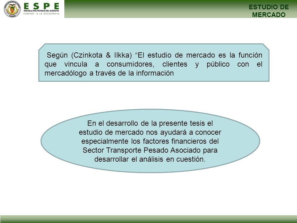 ESTUDIO DE MERCADO Según (Czinkota & Ilkka) El estudio de mercado es la función que vincula a consumidores, clientes y público con el mercadólogo a tr
