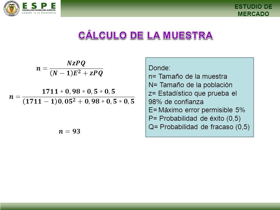 Donde: n= Tamaño de la muestra N= Tamaño de la población z= Estadístico que prueba el 98% de confianza E= Máximo error permisible 5% P= Probabilidad d
