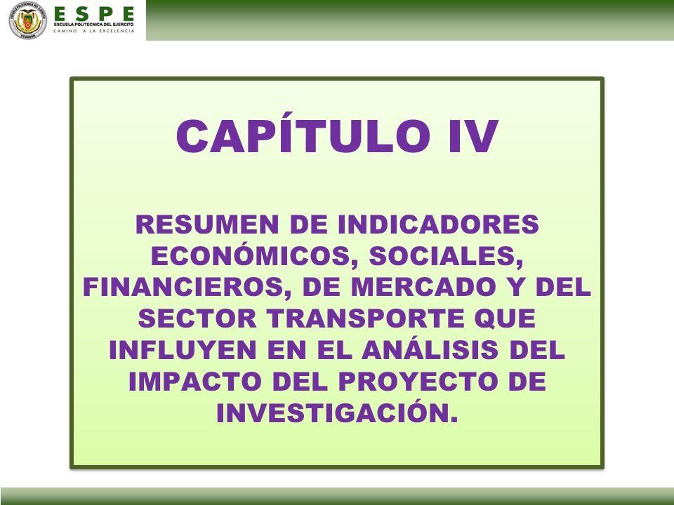 CAPÍTULO IV RESUMEN DE INDICADORES ECONÓMICOS, SOCIALES, FINANCIEROS, DE MERCADO Y DEL SECTOR TRANSPORTE QUE INFLUYEN EN EL ANÁLISIS DEL IMPACTO DEL P