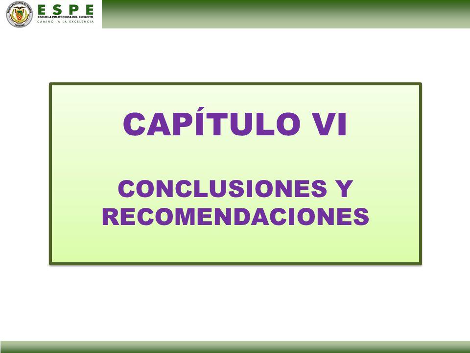 CAPÍTULO VI CONCLUSIONES Y RECOMENDACIONES CAPÍTULO VI CONCLUSIONES Y RECOMENDACIONES
