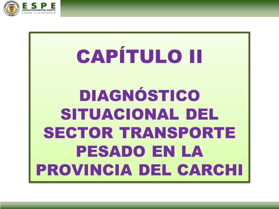 CAPÍTULO II DIAGNÓSTICO SITUACIONAL DEL SECTOR TRANSPORTE PESADO EN LA PROVINCIA DEL CARCHI CAPÍTULO II DIAGNÓSTICO SITUACIONAL DEL SECTOR TRANSPORTE