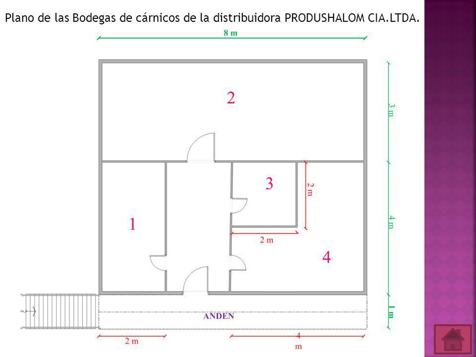 Plano de las Bodegas de cárnicos de la distribuidora PRODUSHALOM CIA.LTDA.