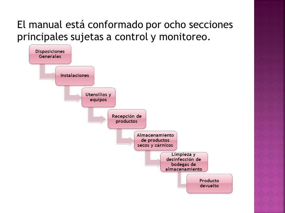 El manual está conformado por ocho secciones principales sujetas a control y monitoreo.
