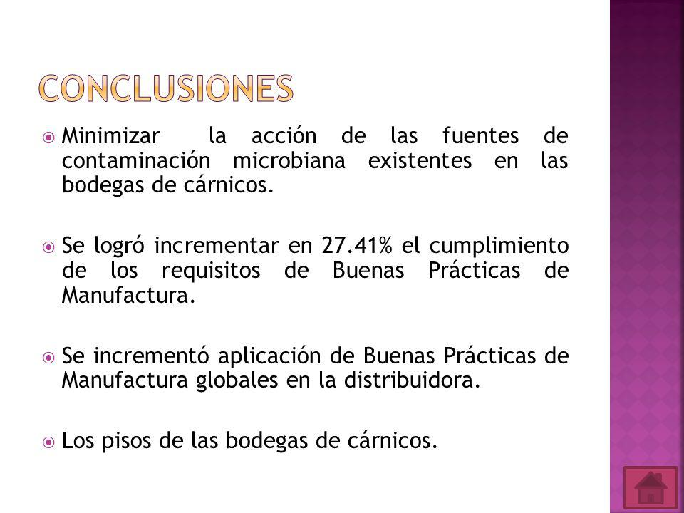 Minimizar la acción de las fuentes de contaminación microbiana existentes en las bodegas de cárnicos.
