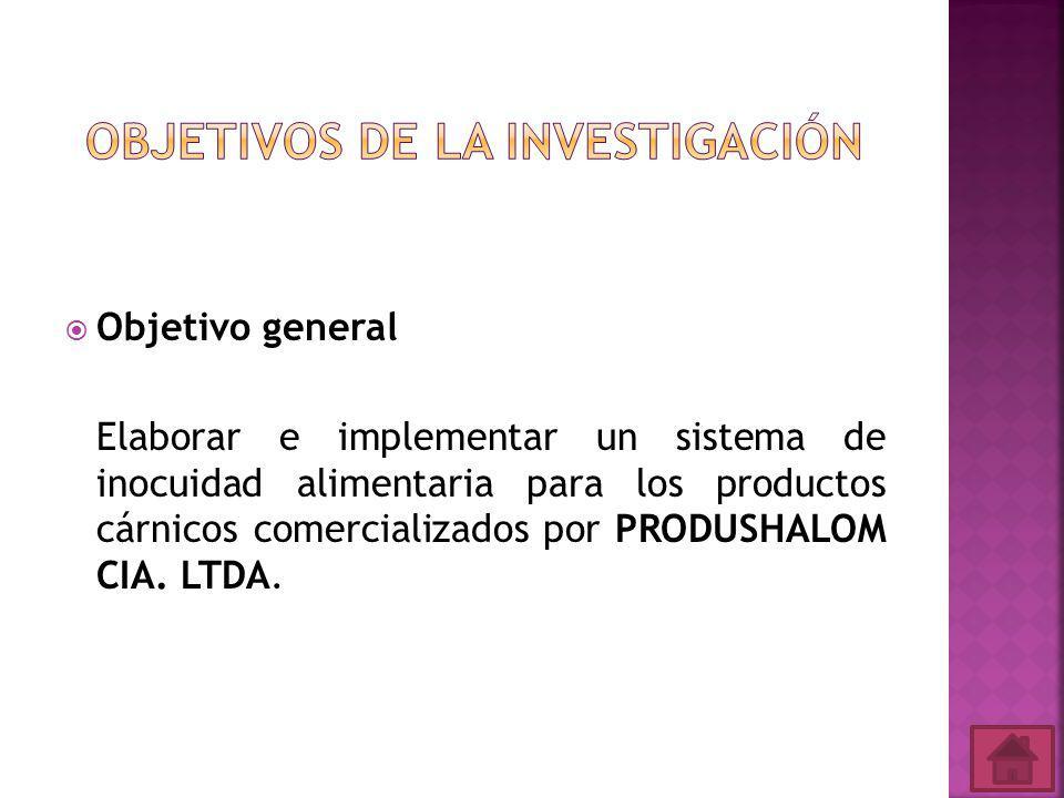 Objetivo general Elaborar e implementar un sistema de inocuidad alimentaria para los productos cárnicos comercializados por PRODUSHALOM CIA.