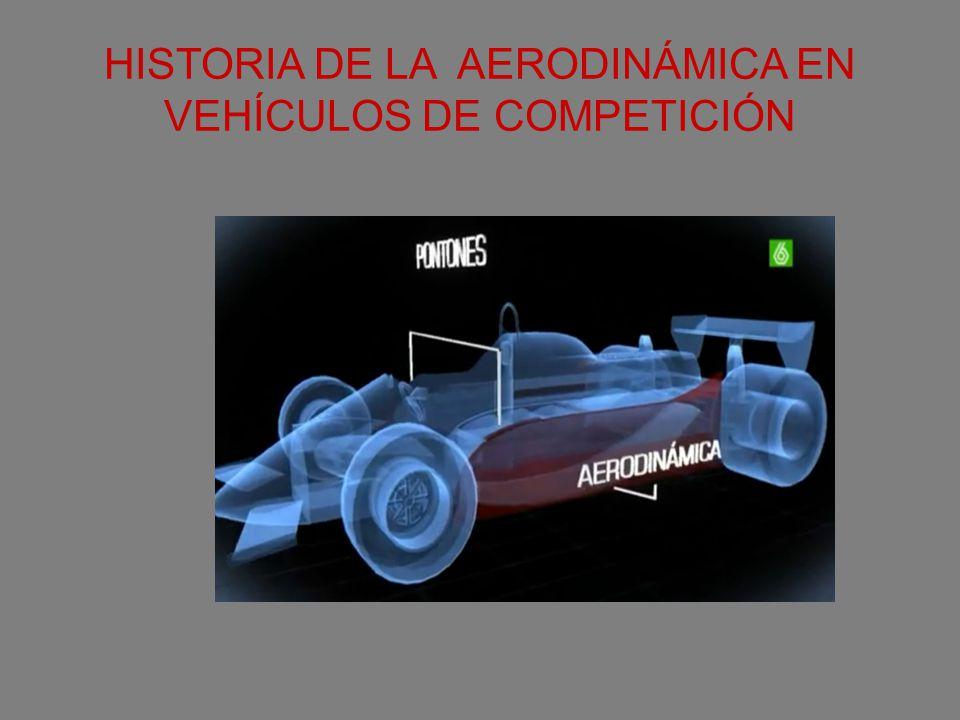 HISTORIA DE LA AERODINÁMICA EN VEHÍCULOS DE COMPETICIÓN