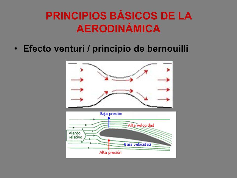 PRINCIPIOS BÁSICOS DE LA AERODINÁMICA Efecto venturi / principio de bernouilli