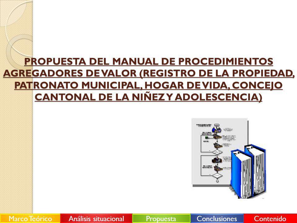 PROPUESTA DEL MANUAL DE PROCEDIMIENTOS AGREGADORES DE VALOR (REGISTRO DE LA PROPIEDAD, PATRONATO MUNICIPAL, HOGAR DE VIDA, CONCEJO CANTONAL DE LA NIÑE