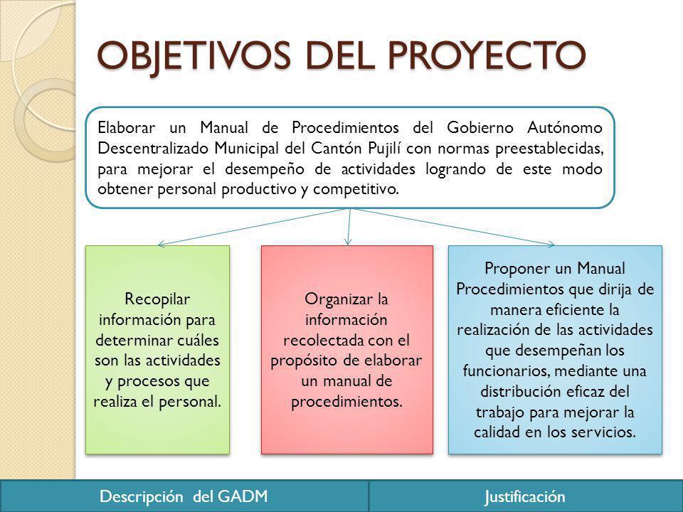 OBJETIVOS DEL PROYECTO Elaborar un Manual de Procedimientos del Gobierno Autónomo Descentralizado Municipal del Cantón Pujilí con normas preestablecid