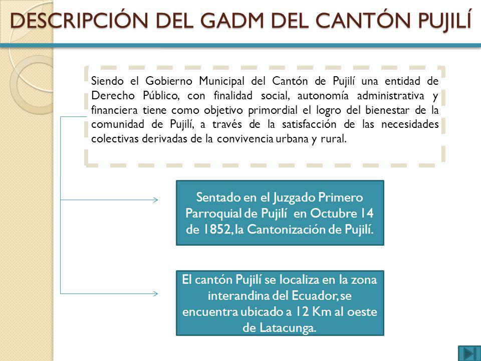 DESCRIPCIÓN DEL GADM DEL CANTÓN PUJILÍ Siendo el Gobierno Municipal del Cantón de Pujilí una entidad de Derecho Público, con finalidad social, autonom