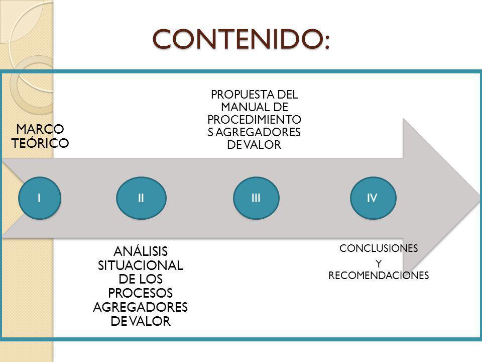 CONTENIDO: MARCO TEÓRICO ANÁLISIS SITUACIONAL DE LOS PROCESOS AGREGADORES DE VALOR PROPUESTA DEL MANUAL DE PROCEDIMIENTO S AGREGADORES DE VALOR CONCLU