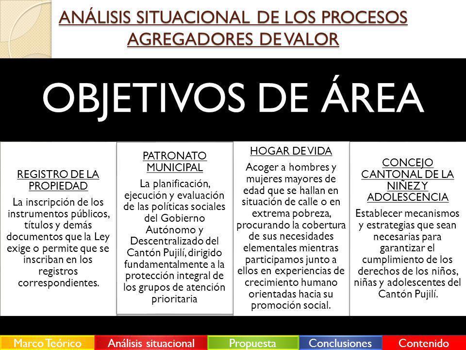 ANÁLISIS SITUACIONAL DE LOS PROCESOS AGREGADORES DE VALOR OBJETIVOS DE ÁREA REGISTRO DE LA PROPIEDAD La inscripción de los instrumentos públicos, títu