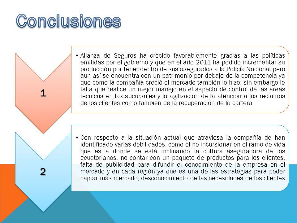 1 Alianza de Seguros ha crecido favorablemente gracias a las políticas emitidas por el gobierno y que en el año 2011 ha podido incrementar su producci