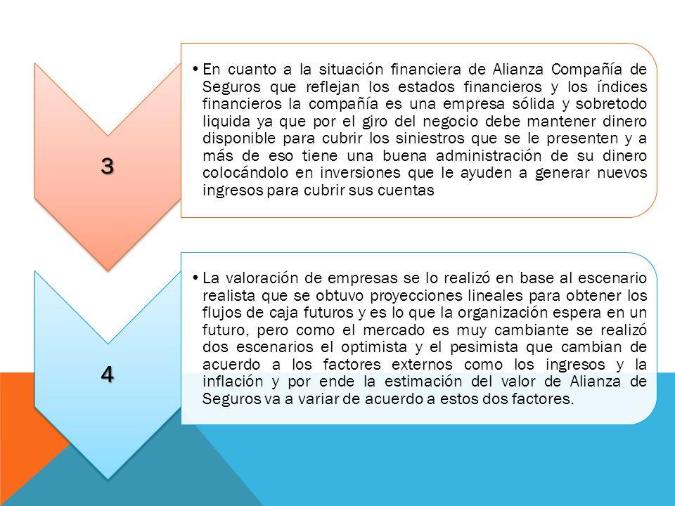 3 En cuanto a la situación financiera de Alianza Compañía de Seguros que reflejan los estados financieros y los índices financieros la compañía es una