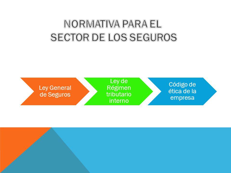 Ley General de Seguros Ley de Régimen tributario interno Código de ética de la empresa