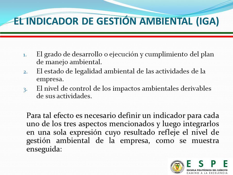 1. El grado de desarrollo o ejecución y cumplimiento del plan de manejo ambiental.