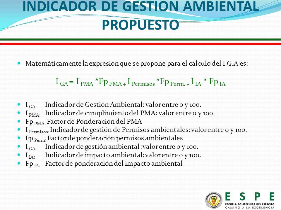 Matemáticamente la expresión que se propone para el cálculo del I.G.A es: I GA = I PMA *Fp PMA + I Permisos *Fp Perm.