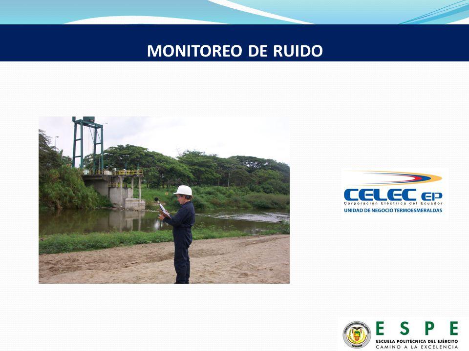 MONITOREO DE RUIDO