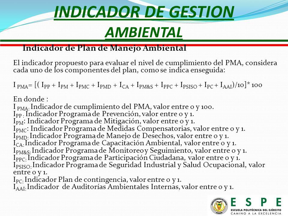 INDICADOR DE GESTION AMBIENTAL Indicador de Plan de Manejo Ambiental El indicador propuesto para evaluar el nivel de cumplimiento del PMA, considera cada uno de los componentes del plan, como se indica enseguida: I PMA = [( I PP + I PM + I PMC + I PMD + I CA + I PM&S + I PPC + I PSISO + I PC + I AAI )/10]* 100 En donde : I PMA: Indicador de cumplimiento del PMA, valor entre 0 y 100.