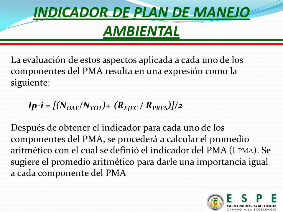 INDICADOR DE PLAN DE MANEJO AMBIENTAL La evaluación de estos aspectos aplicada a cada uno de los componentes del PMA resulta en una expresión como la siguiente: Ip-i = [(N OAE /N TOT )+ (R EJEC / R PRES )]/2 Después de obtener el indicador para cada uno de los componentes del PMA, se procederá a calcular el promedio aritmético con el cual se definió el indicador del PMA (I PMA ).