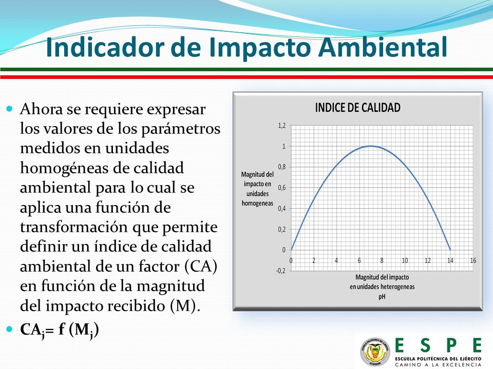 Ahora se requiere expresar los valores de los parámetros medidos en unidades homogéneas de calidad ambiental para lo cual se aplica una función de transformación que permite definir un índice de calidad ambiental de un factor (CA) en función de la magnitud del impacto recibido (M).