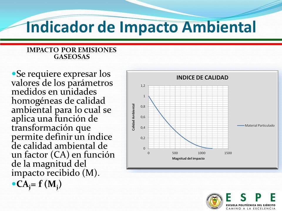 IMPACTO POR EMISIONES GASEOSAS Se requiere expresar los valores de los parámetros medidos en unidades homogéneas de calidad ambiental para lo cual se aplica una función de transformación que permite definir un índice de calidad ambiental de un factor (CA) en función de la magnitud del impacto recibido (M).
