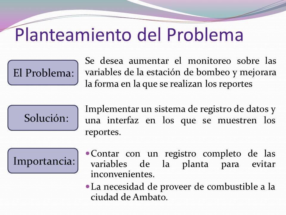 Planteamiento del Problema Contar con un registro completo de las variables de la planta para evitar inconvenientes. La necesidad de proveer de combus