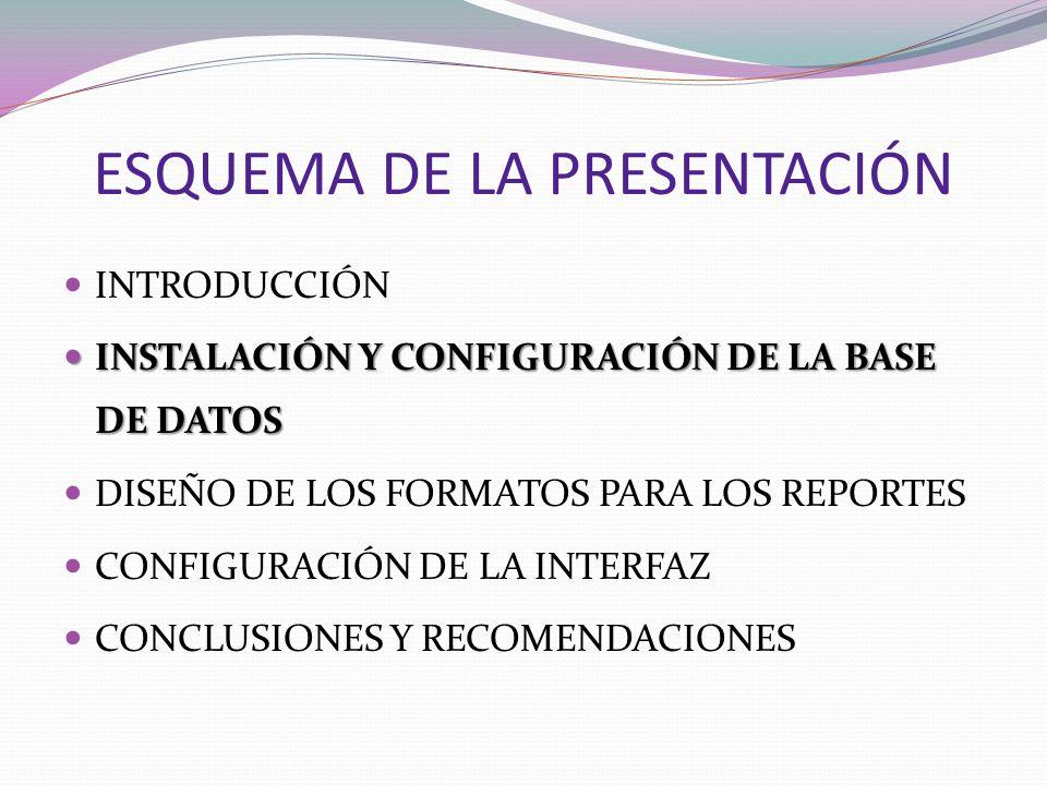 ESQUEMA DE LA PRESENTACIÓN INTRODUCCIÓN INSTALACIÓN Y CONFIGURACIÓN DE LA BASE DE DATOS INSTALACIÓN Y CONFIGURACIÓN DE LA BASE DE DATOS DISEÑO DE LOS
