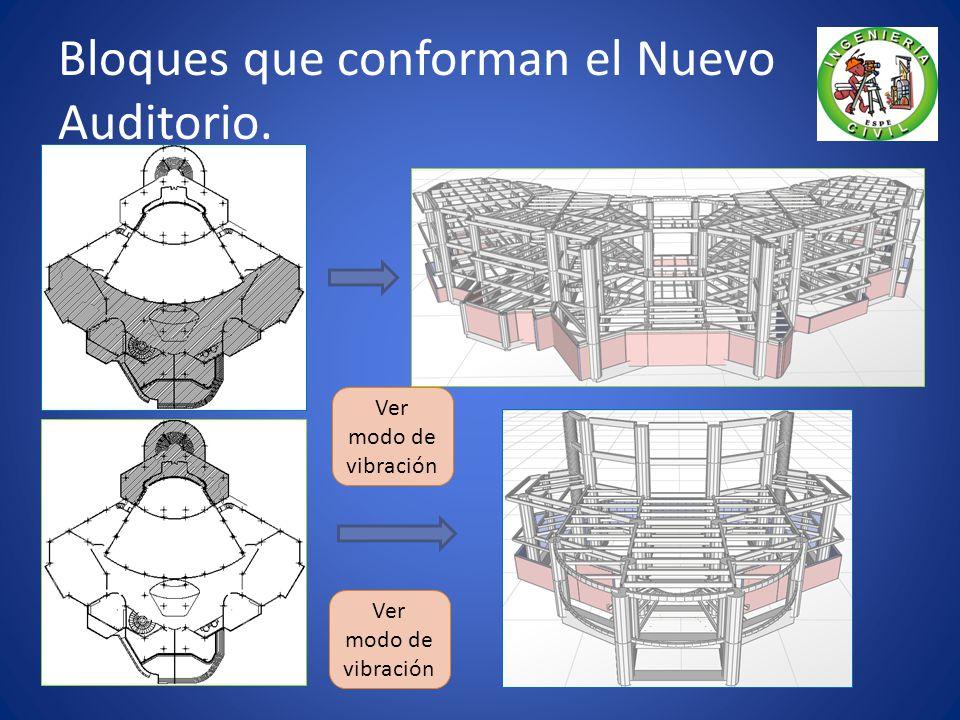 Arquitectura de los bloques que conforman el Nuevo Auditorio Conformado principalmente por elementos estructurales formando figuras cuadriláteras y pe