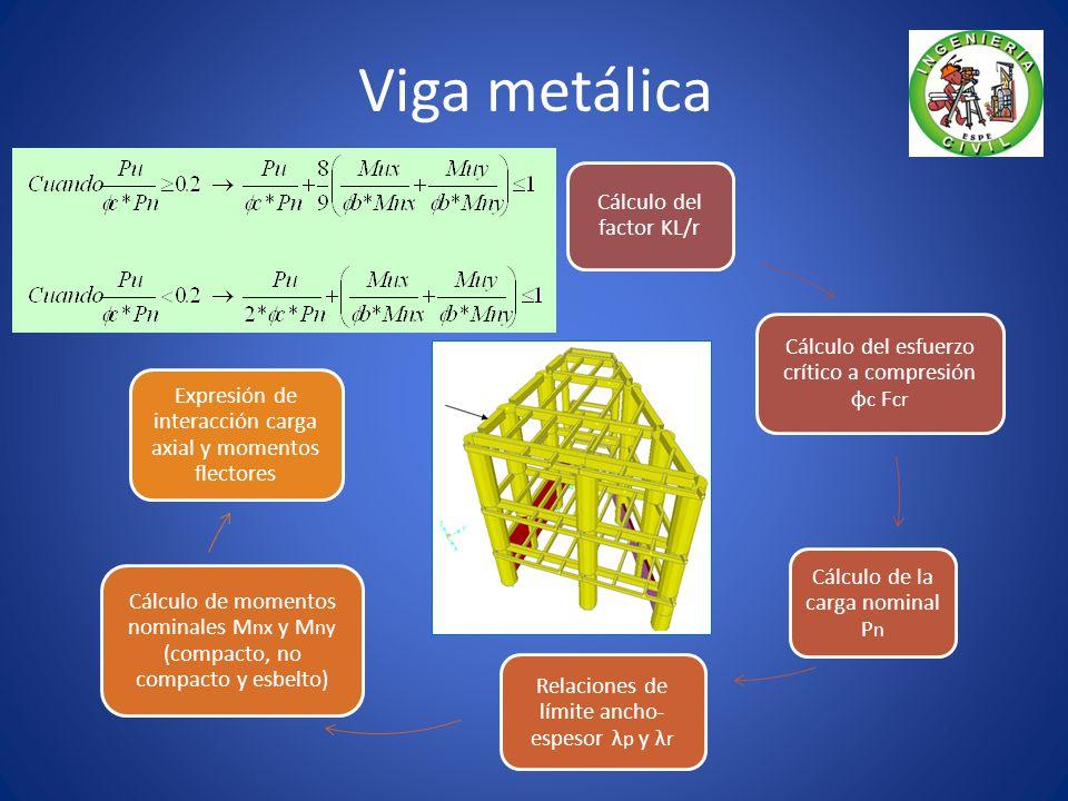 Columna de hormigón armado Cálculo de la rigidez para las columnas y vigas Cálculo de los factores de rigidez en cabeza y pie de columna Verificación