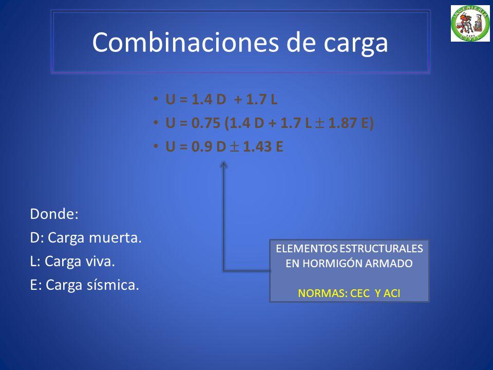 Combinaciones de carga U = 1.4 D U = 1.2 D + 1.6 L + 0.5 (Lr o S o R) U = 1.2 D + 1.6 (Lr o S o R) + (0.5 L o 0.8 W) U = 1.2 D ± 1.6 W + 0.5 L + 0.5 (