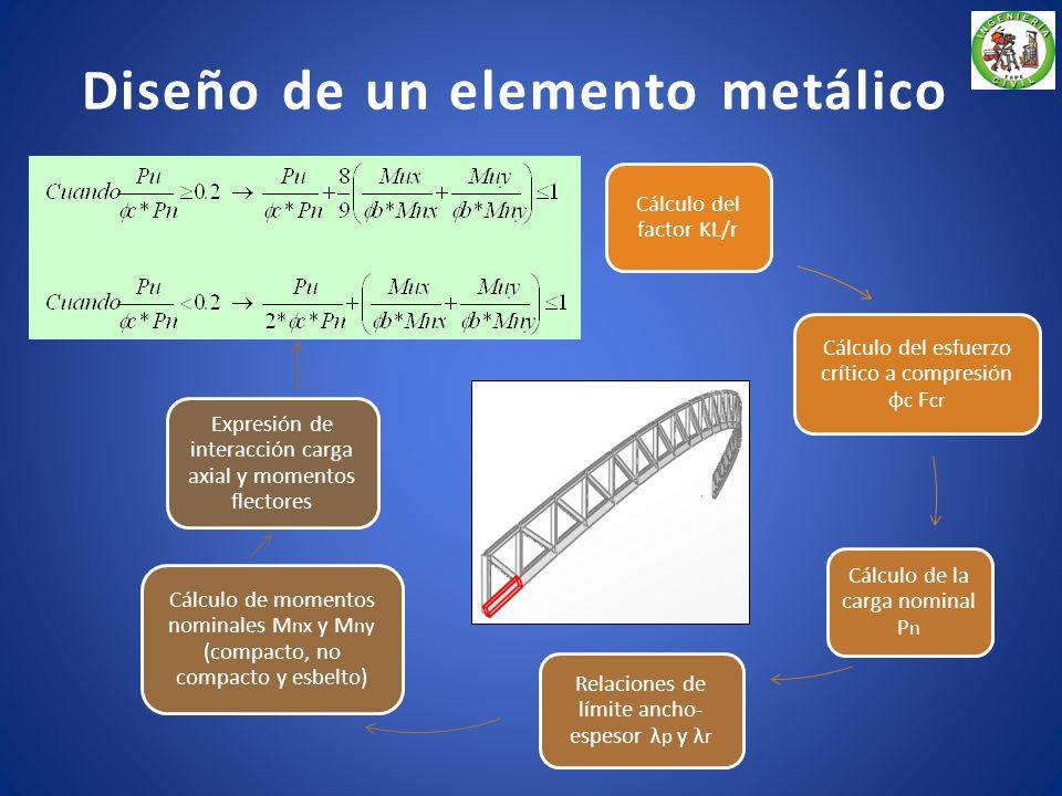 Combinaciones de carga U = 1.4 D + 1.7 L U = 0.75 (1.4 D + 1.7 L 1.87 E) U = 0.9 D 1.43 E Donde: D: Carga muerta. L: Carga viva. E: Carga sísmica. ELE