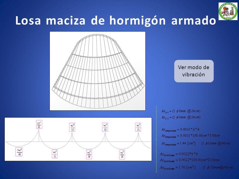 Cálculo del factor KL/r Cálculo del esfuerzo crítico a compresión φ c F cr Cálculo de la carga nominal P n Relaciones de límite ancho- espesor λ p y λ