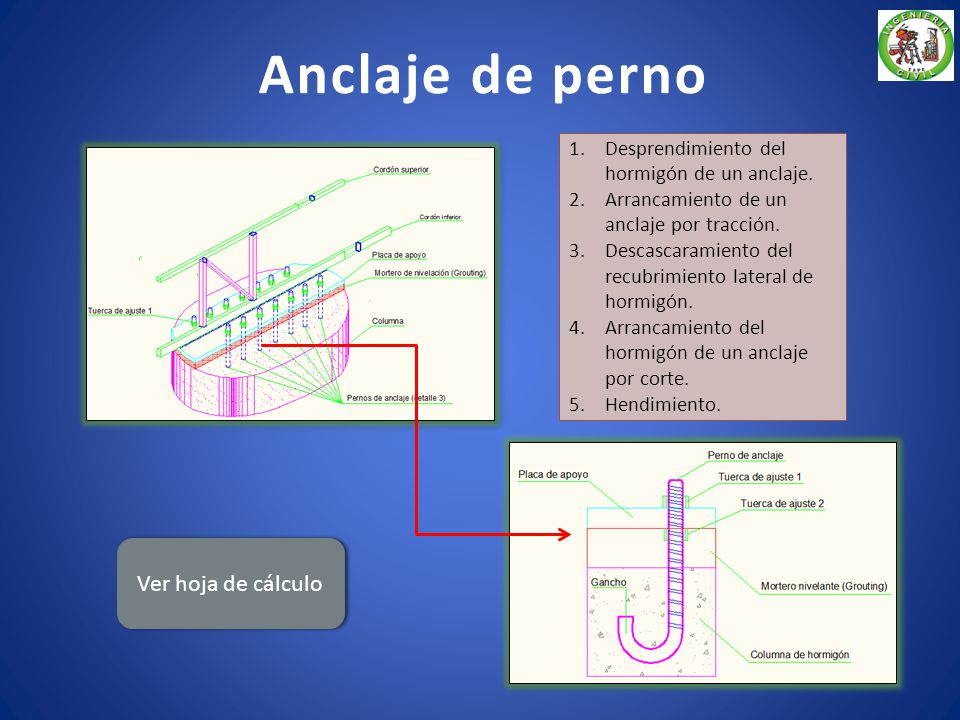 Número de pernos de anclaje Cálculo de la carga última Cálculo de la resistencia de los pernos a cortante simple Cálculo de la resistencia de los pern