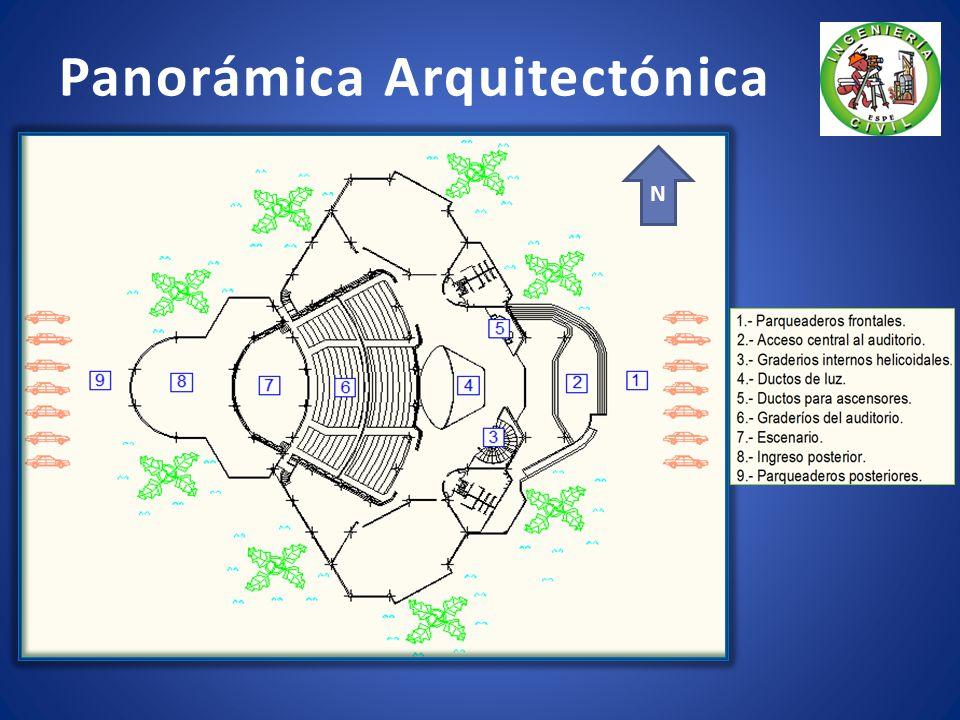 Características principales del Nuevo Auditorio Área aproximada de construcción 5000 m 2 Área abierta aproximada de 1000 m 2 Auditorio suficiente para