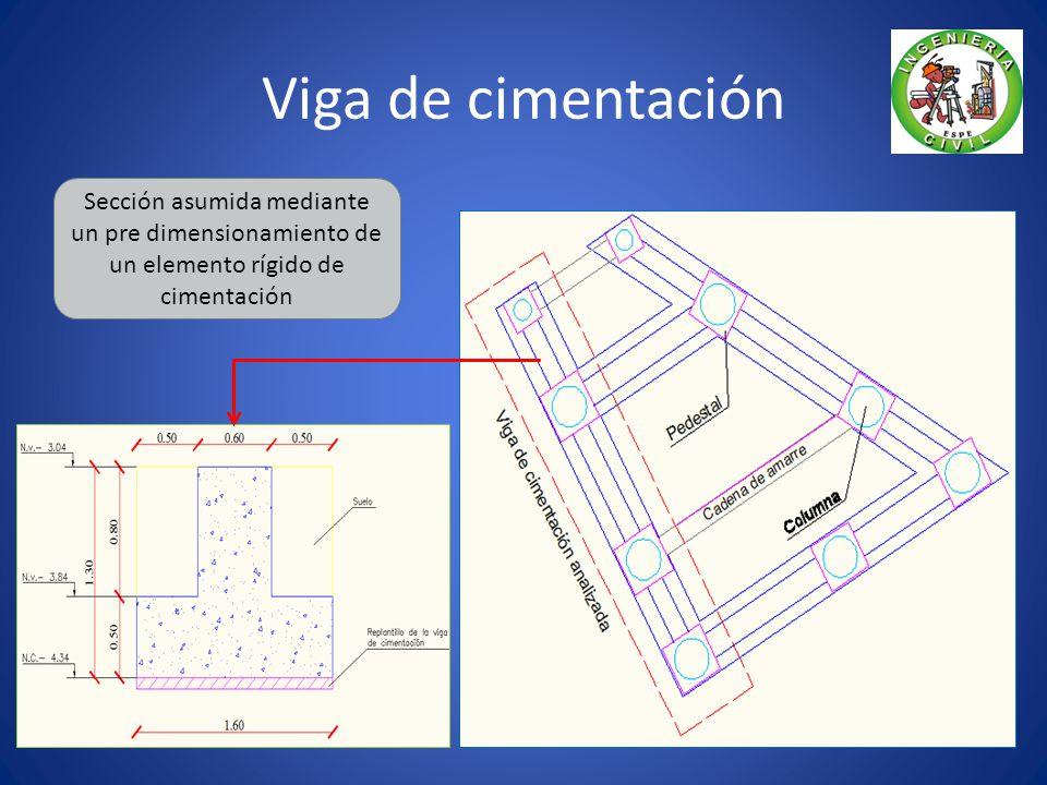 Arquitectura de la cubierta del escenario CUBIERTA CURVA EN FORMA DE CONO TRUNCADO