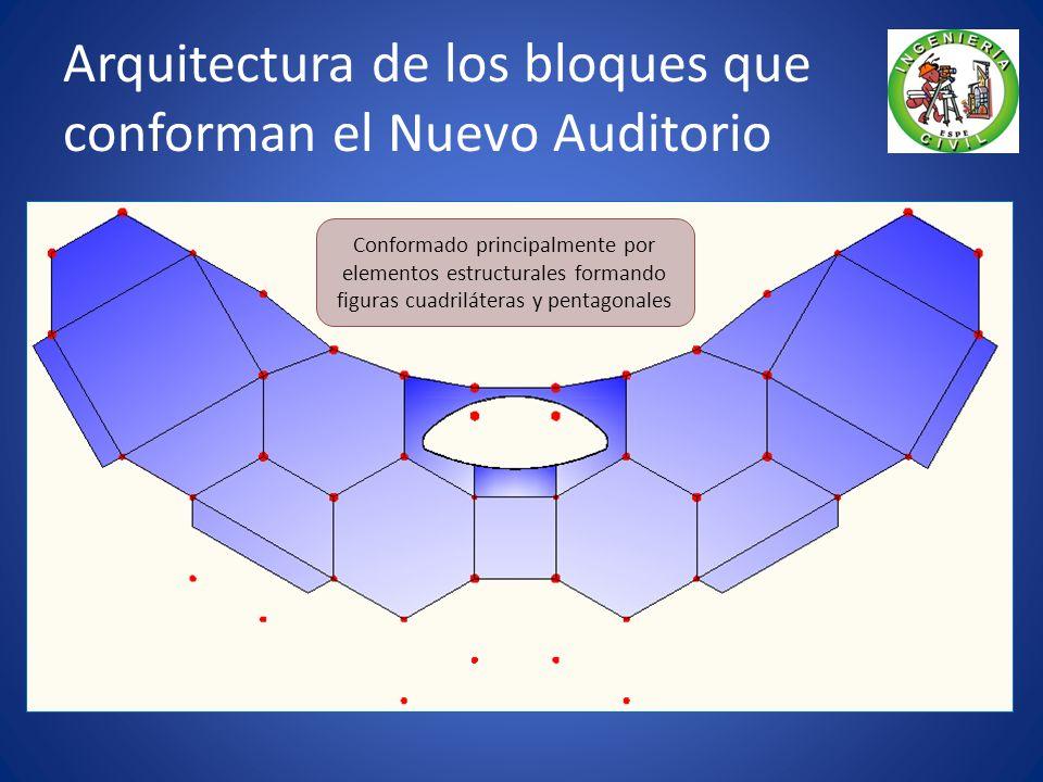 Arquitectura de los bloques que conforman el Nuevo Auditorio Conformado principalmente por elementos estructurales formando figuras cuadriláteras y pentagonales