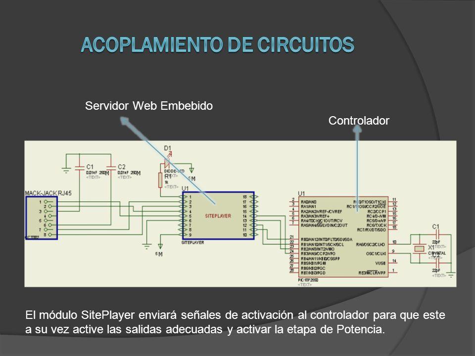 El módulo SitePlayer enviará señales de activación al controlador para que este a su vez active las salidas adecuadas y activar la etapa de Potencia.