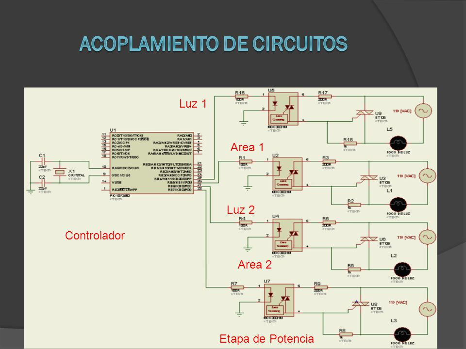 Etapa de Potencia Luz 1 Area 1 Luz 2 Area 2